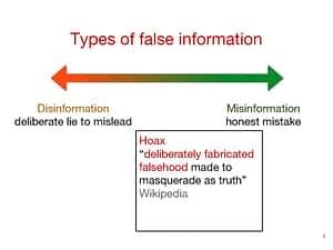 Disinformation vs Misinformation